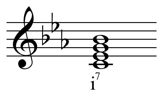Minor-minor (i7) seventh chord on C in natural minor.Benward & Saker (2003), p.230. <!-- audio -->