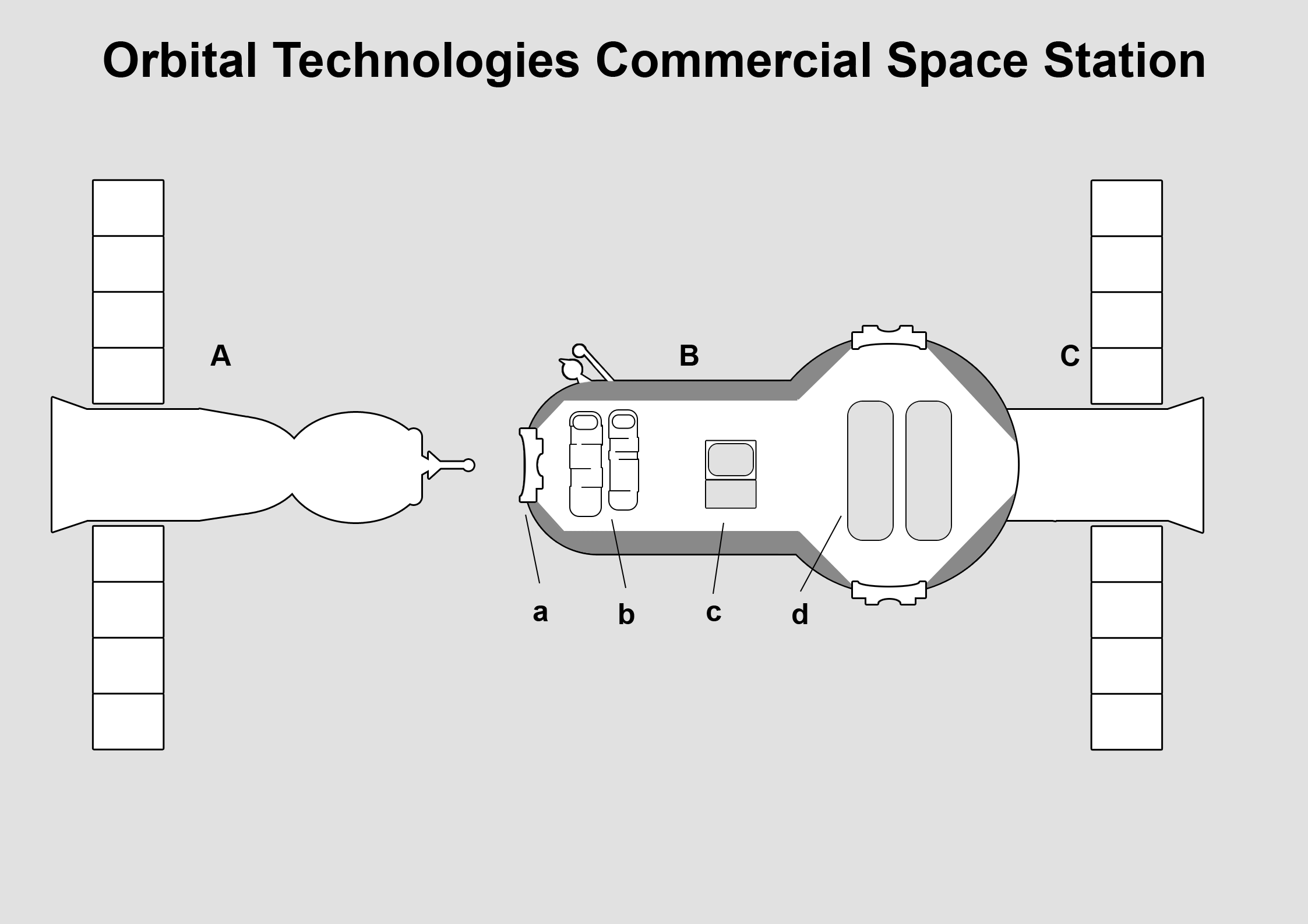 Orbital Technologies Commercial Space Station - Wikipedia