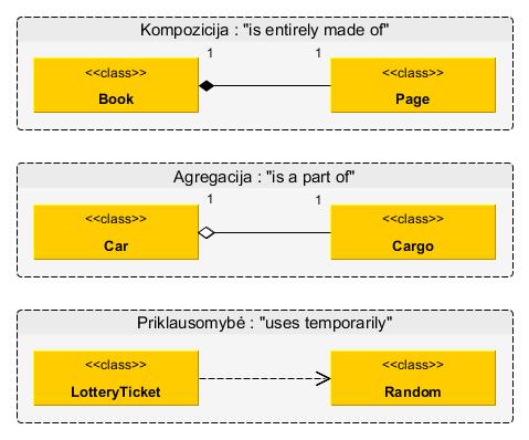užsienio prekybos sistemos klasės diagrama