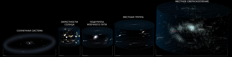 Читать Учебник Астрономия 11