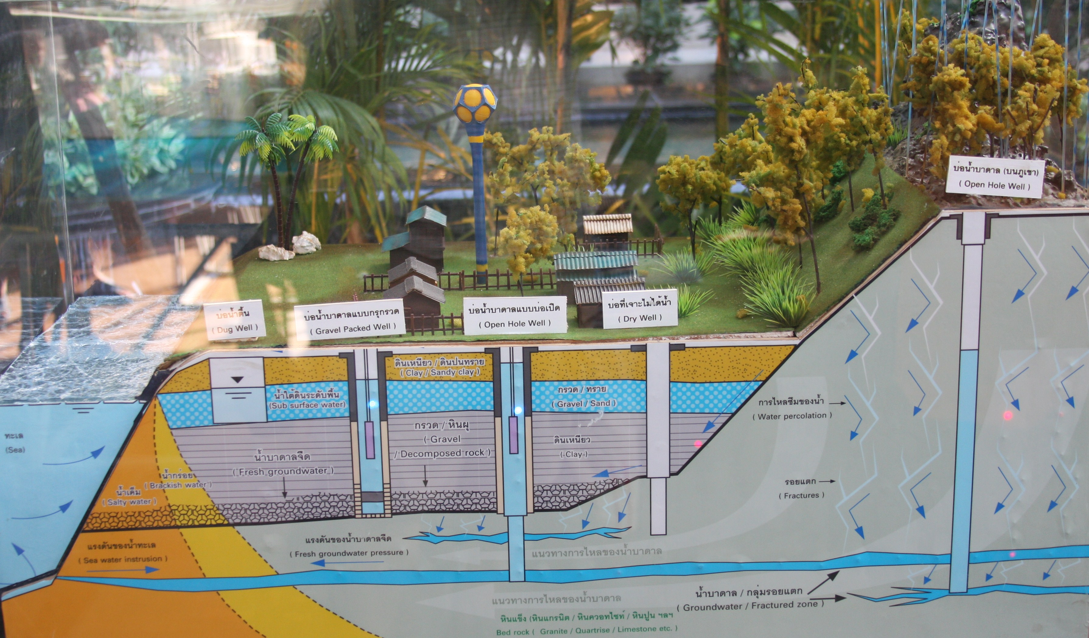 File:Water well schematic 01.JPG - Wikimedia Commons on