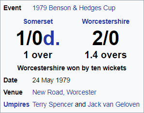 Worcestershire v Somerset 1979 infobox