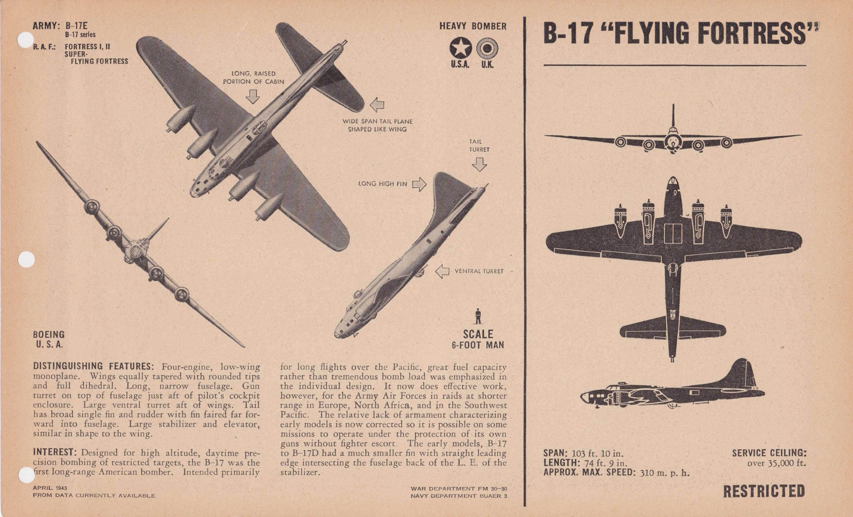 Description b 17 flying fortress 3view jpg