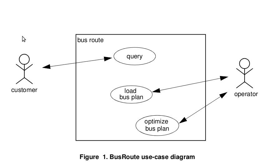 File:BusRoute Use case diagram.jpg