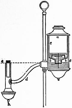 EB1911 Lighting Fig. 2.—Section of Reading Lamp.jpg