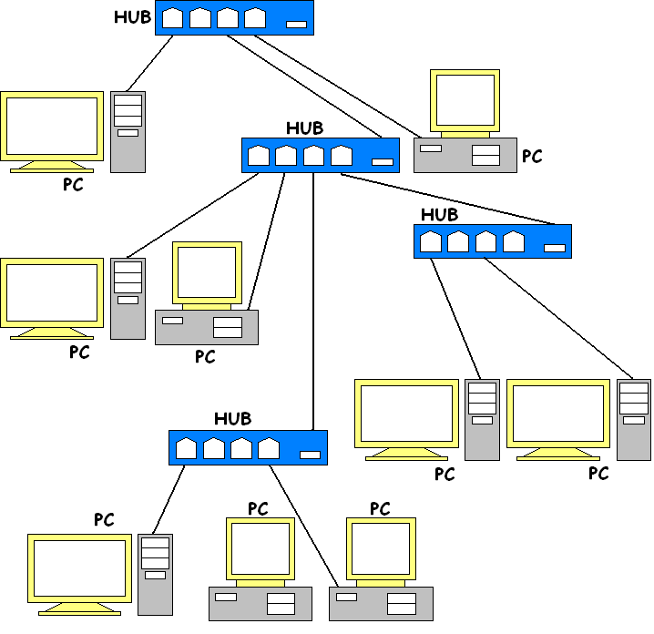 file fast ethernet diagram png   wikimedia commonsfile fast ethernet diagram png