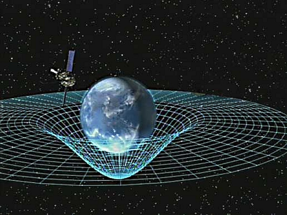 Minkowski Space Time Travel
