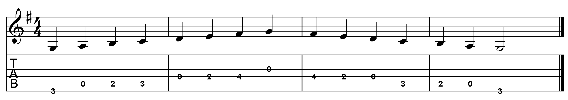 File:G major scale one octave (open position).png - Wikimedia Commons