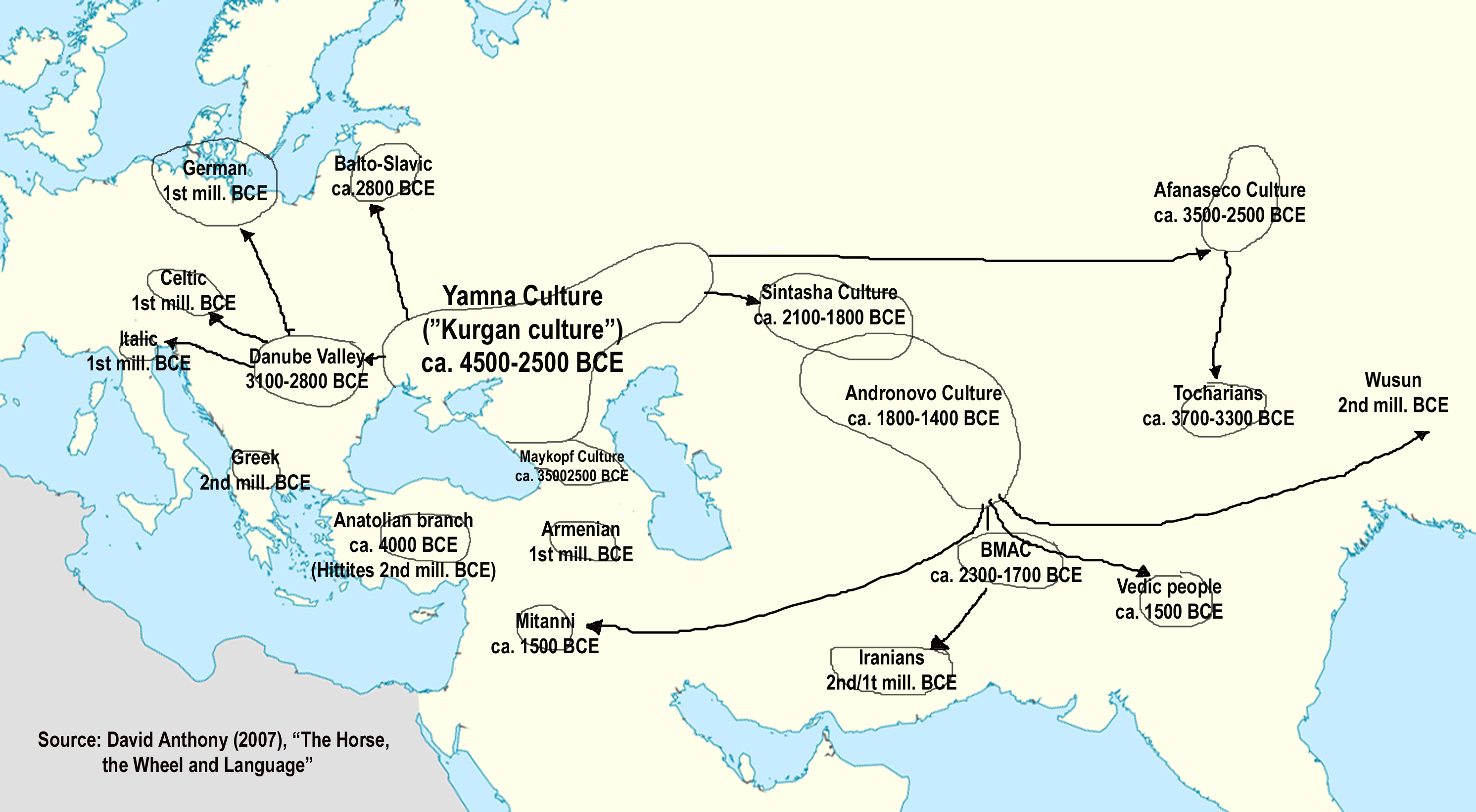Indo-European Migrations. Source David Anthony (2007), The Horse, The Wheel and Language.jpg