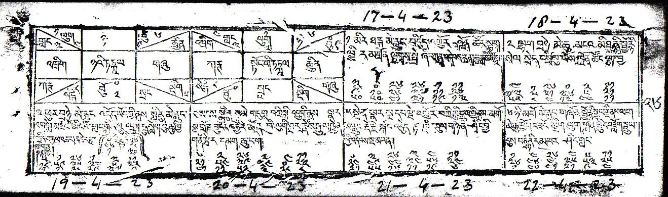 La façon d'appréhender la mort dans le bouddhisme tibétain  Kalender_1923_Blockdruck_Folio_26