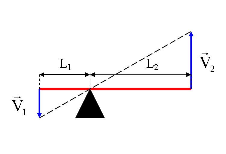 LevierC.JPG