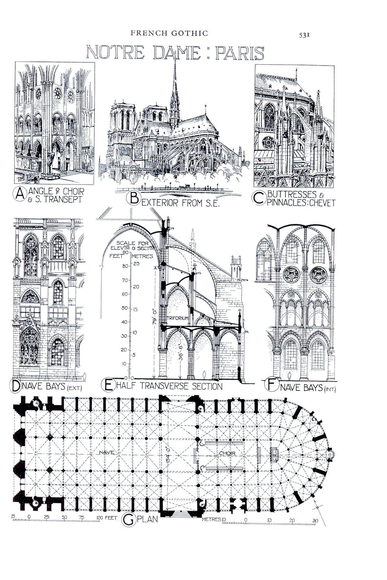 Notre Dame De Paris Exploring Architecture And Landscape Architecture