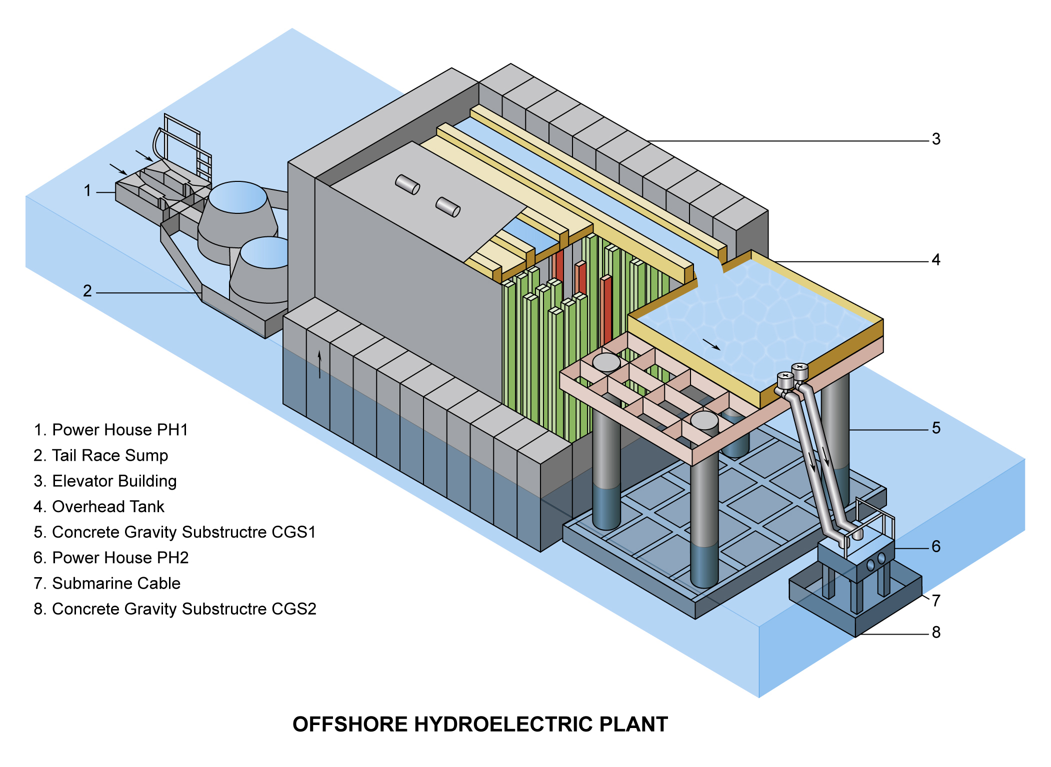 thesis paper on power plant