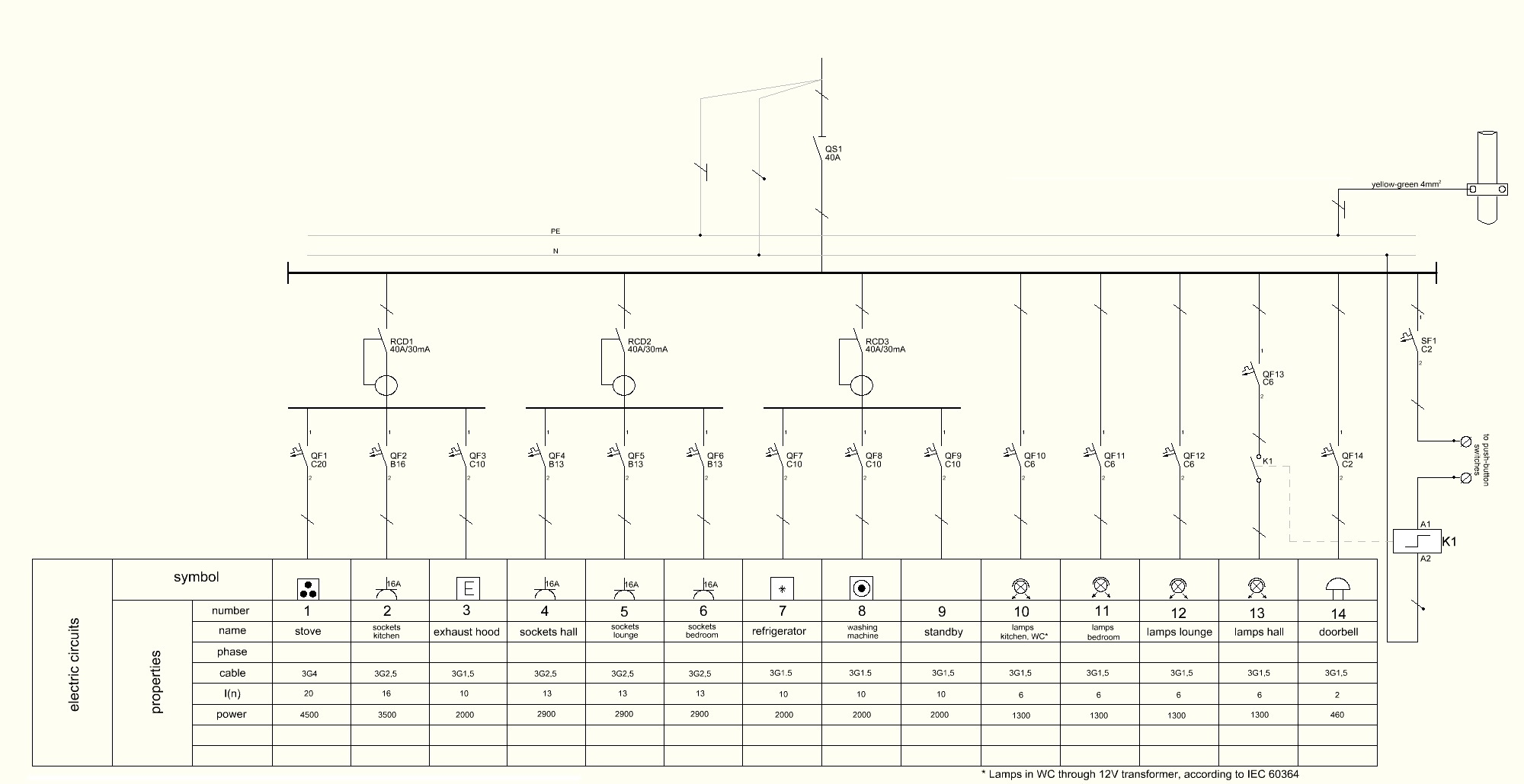 File:Paekaare 24 - wiring diagram of apartment fuse box.JPG ...