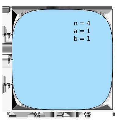 p = 4