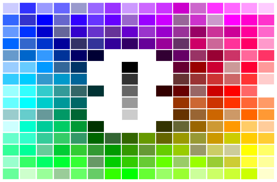 A colour palette showing each colour can be shown as a hexadecimal code