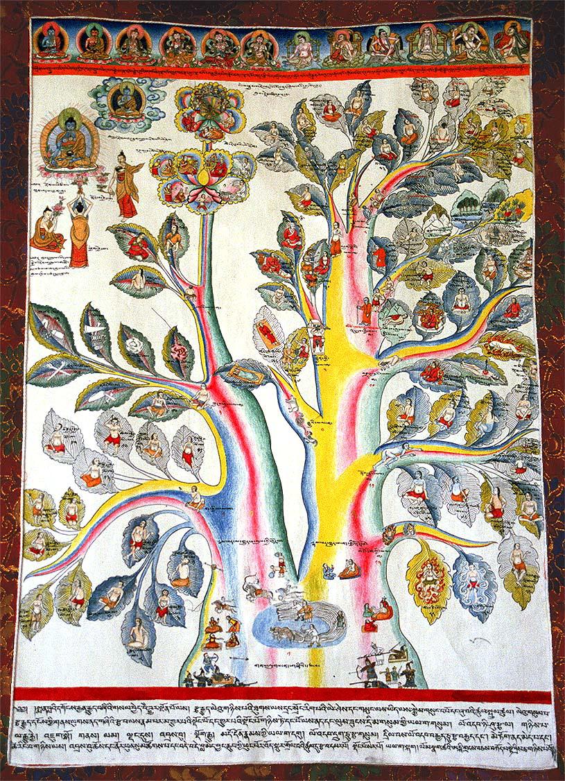Тибетская традиционная медицина реферат 8285