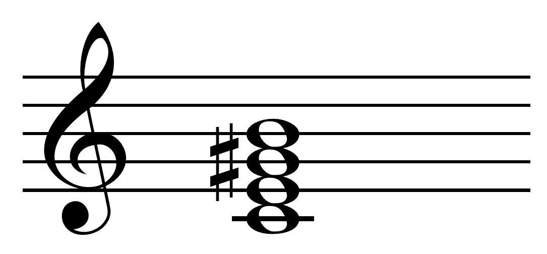 Augmented Major Seventh Chord Wikipedia