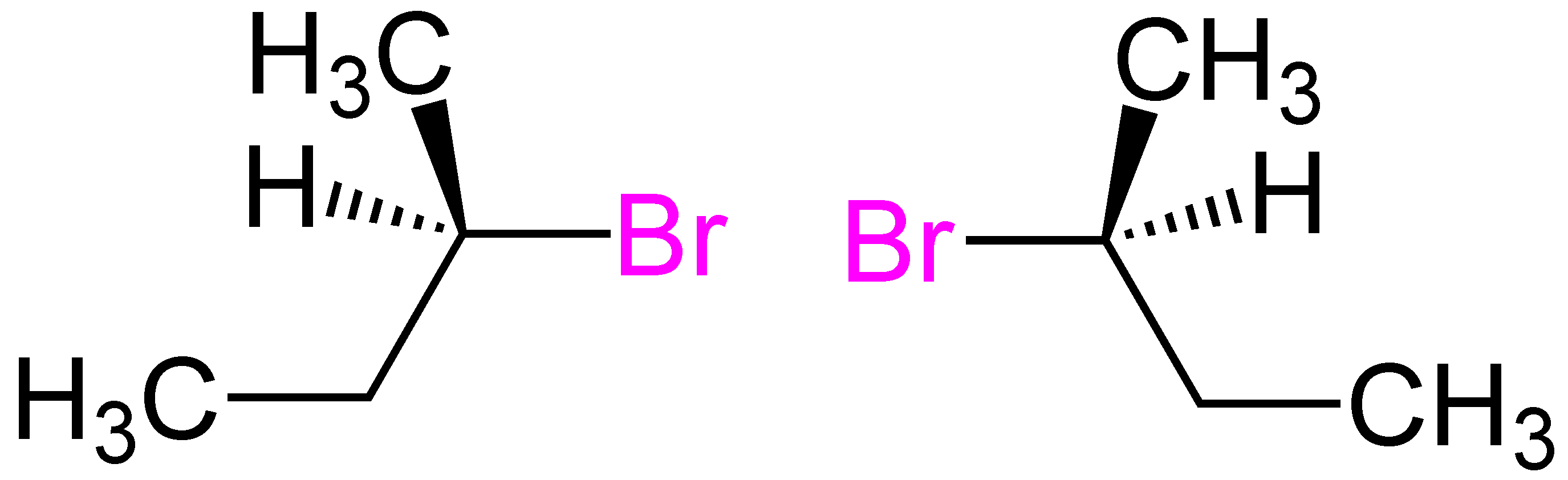 flowchart 1 bromobutane Experiment 21 side reactions 1 the reaction between nabr and h2so4 is an acid-base reaction bromide ion, which results from dissociation of nabr in water, reacts with sulfuric acid to.