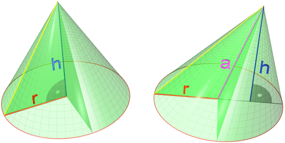 Cone Geometry Images  ...