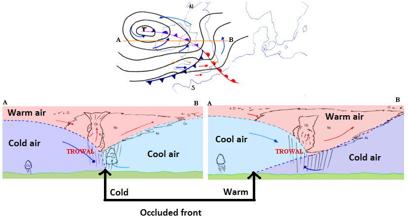 Warm front symbol occluded front wikipedia