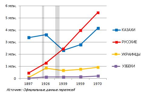 Сталин осуществил несколько геноцидов в Украине, - американский историк - Цензор.НЕТ 7042