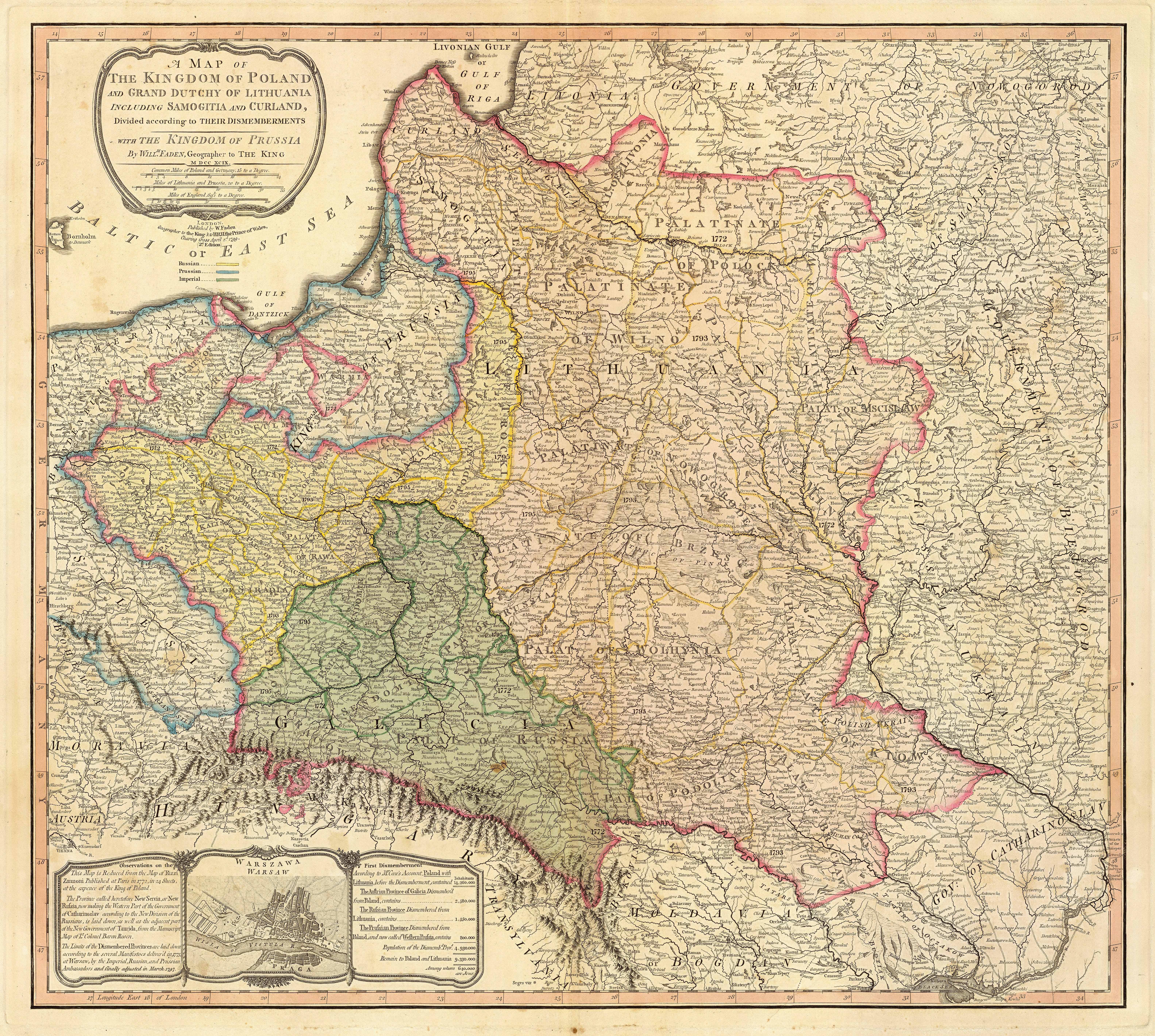 Ukraine SIG Links to other online resources