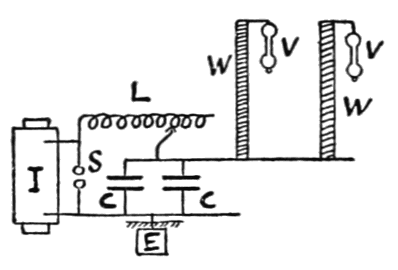PSM V64 D059 Seibt apparatus for demonstrating electric resonance.png