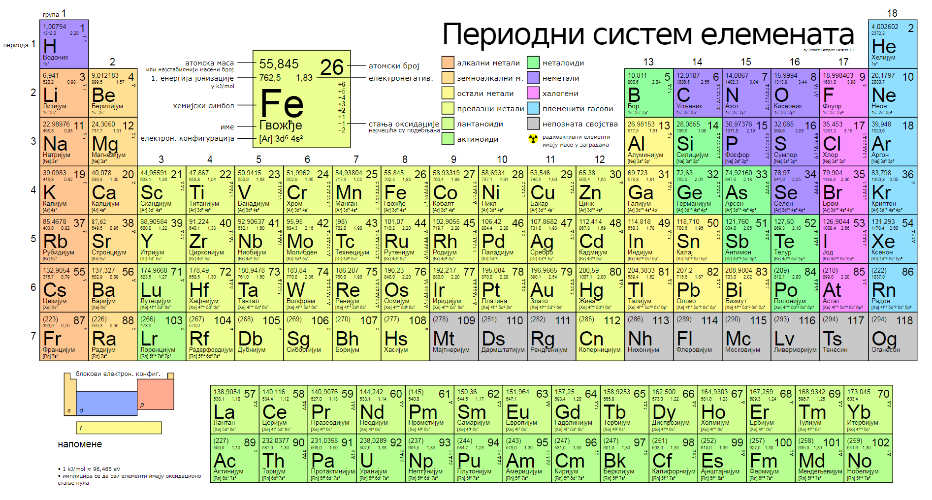 Fileperiodic table large srg wikimedia commons fileperiodic table large srg urtaz Gallery