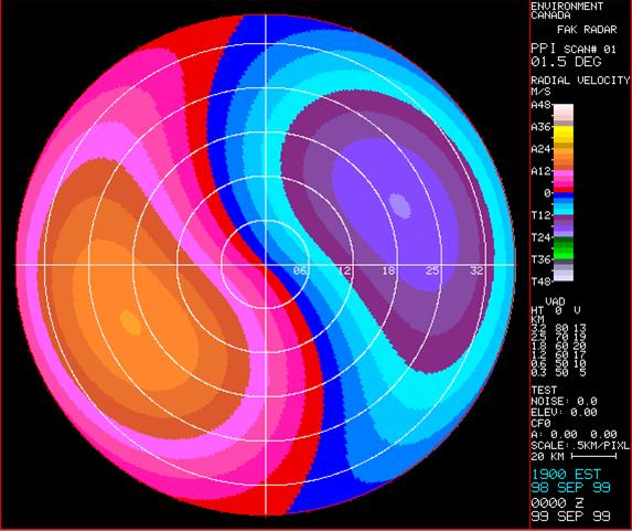 US Doppler Radar