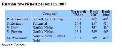 Russian richest 2007