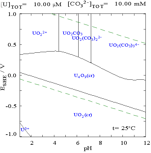 Zosuvove Iron Carbon Binary Phase Diagram 232362766 2018