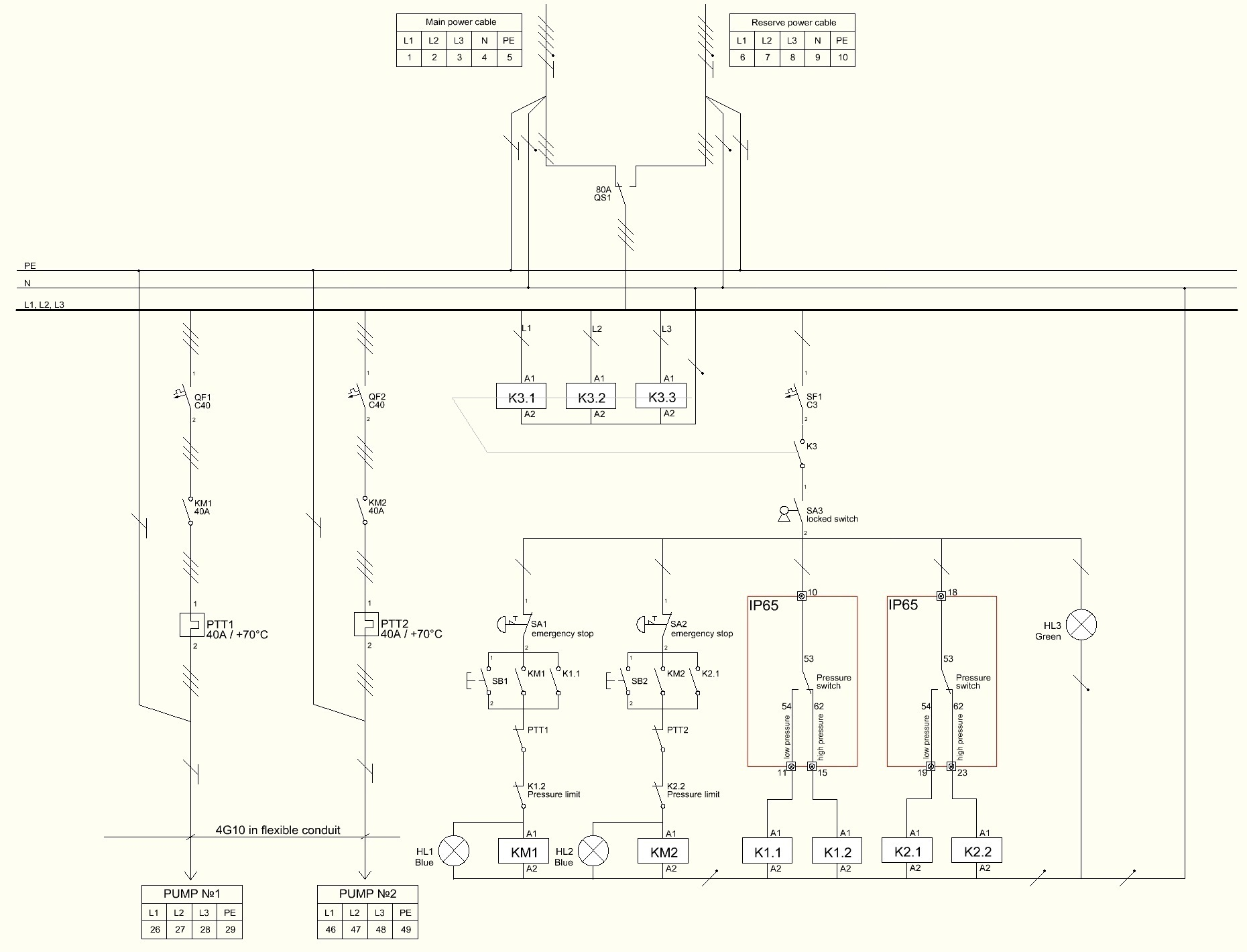 File:Wiring diagram of motor control centre on pump station.JPG - Wikimedia  Commons | Pump Motor Wiring Diagram |  | Wikimedia Commons