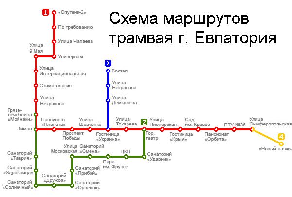 Схема линий трамвая