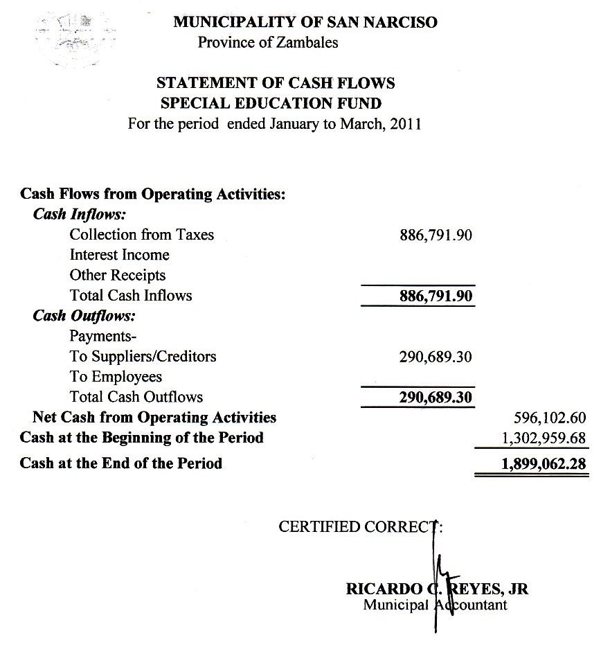 file 05 statement cash flows trust funds jpg wikimedia commons