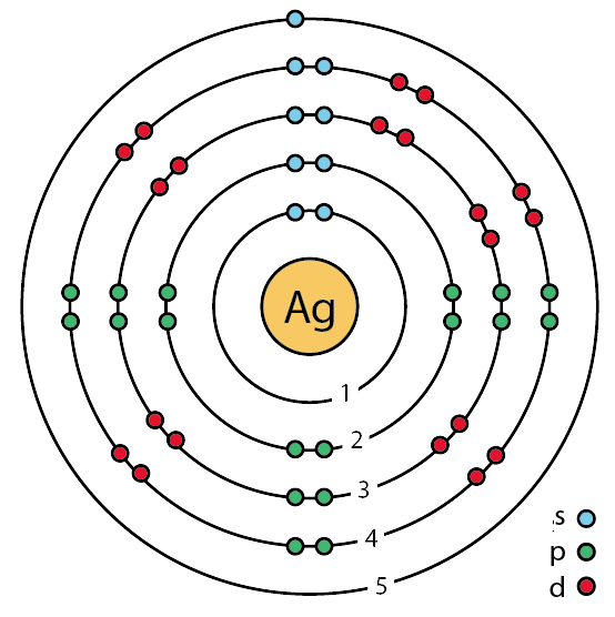 Ag Bohr Diagram Diy Enthusiasts Wiring Diagrams