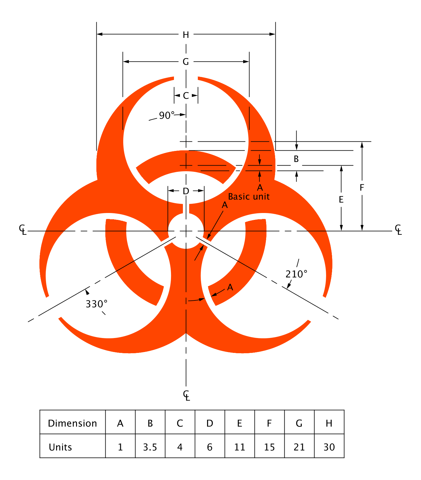 Filebiohazard Symbol Specificationg Wikimedia Commons