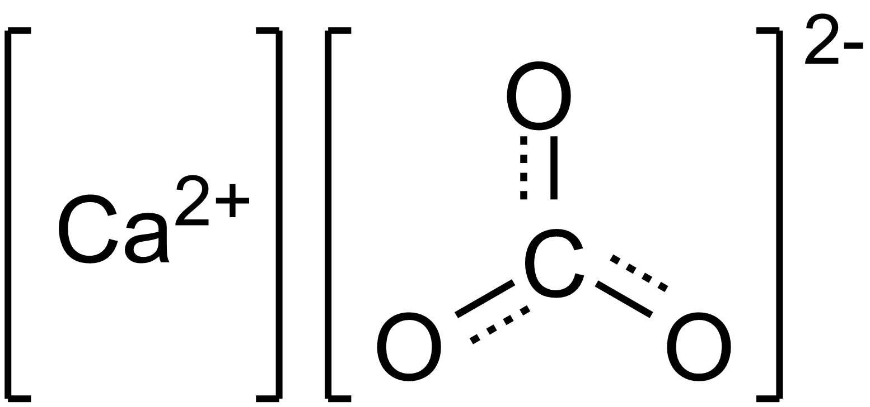 Purpose Of Calcium In Dog Food