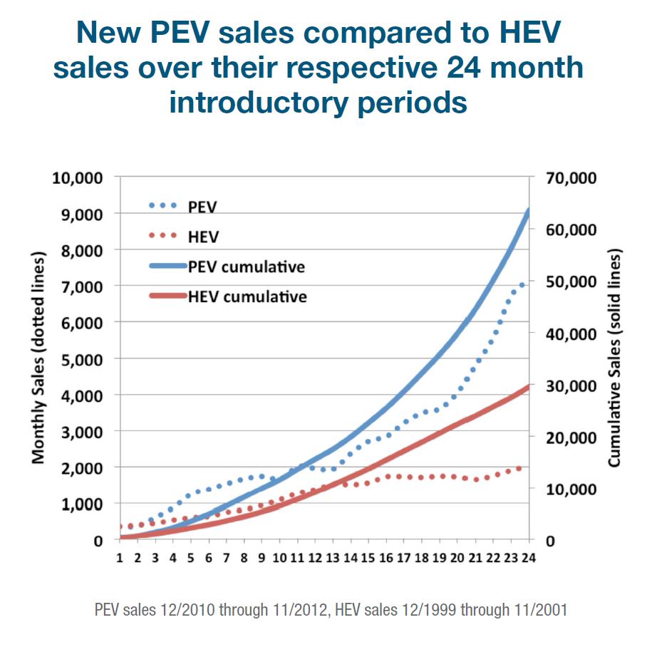 Car Sales Jobs Vancouver