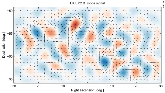 File:Gravitational Waves Background.png