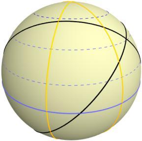 Great-circle navigation