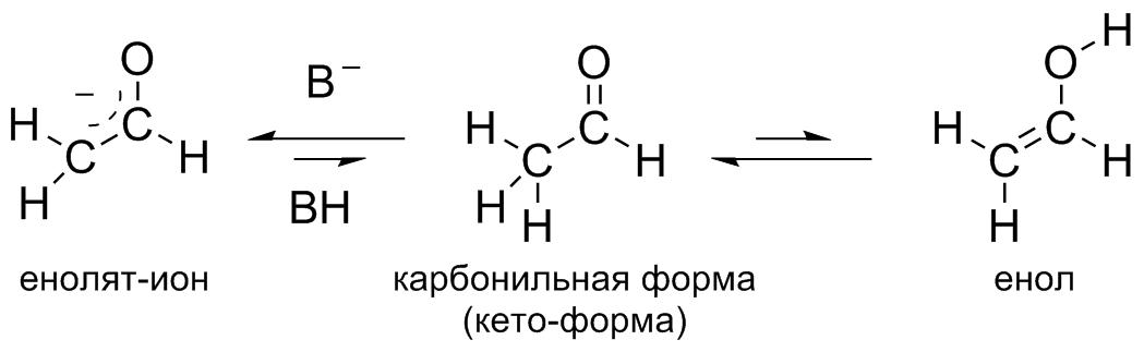 Кето-енольная таутомерия