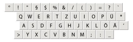 Kl qwerty ge shifted.png