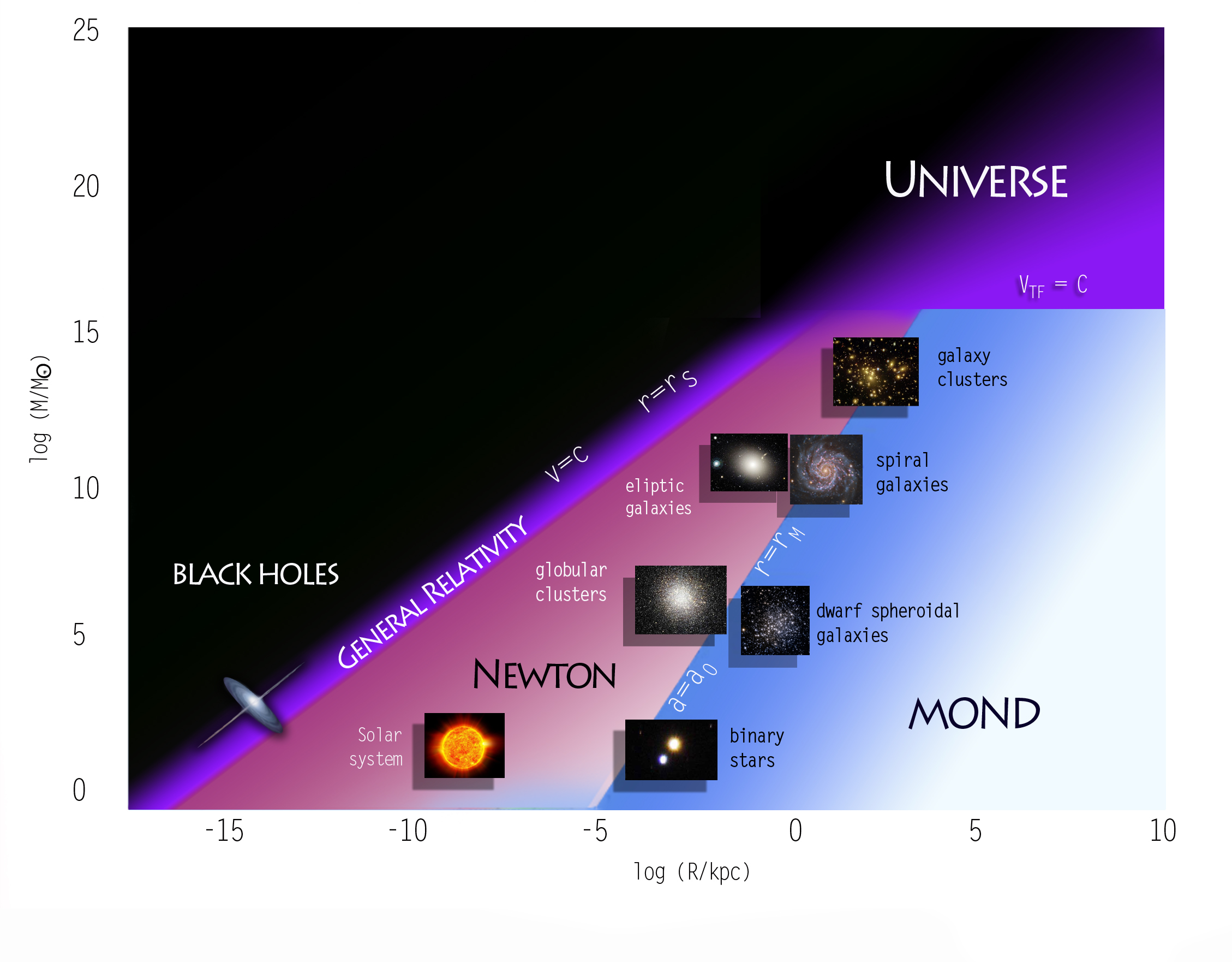 File Phase Space Diagram Jpg Wikimedia Commons