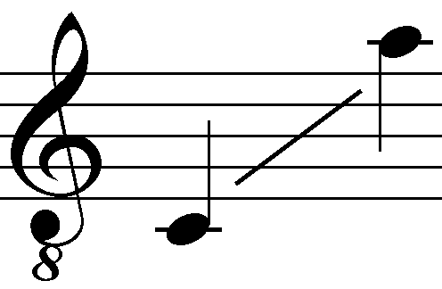 https://upload.wikimedia.org/wikipedia/commons/d/d3/Range_tenor_voice.png