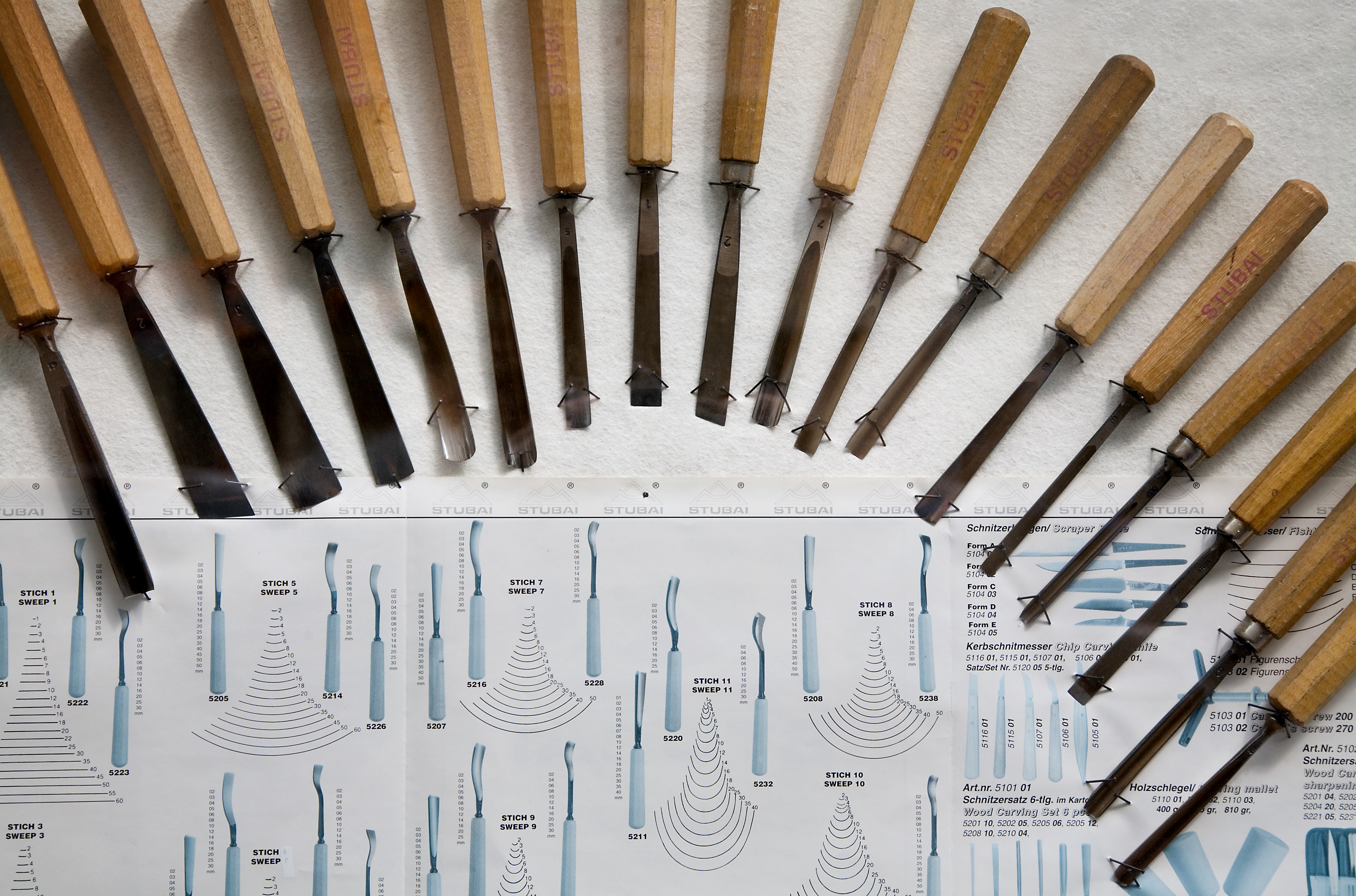 carving tools for beginners home depot