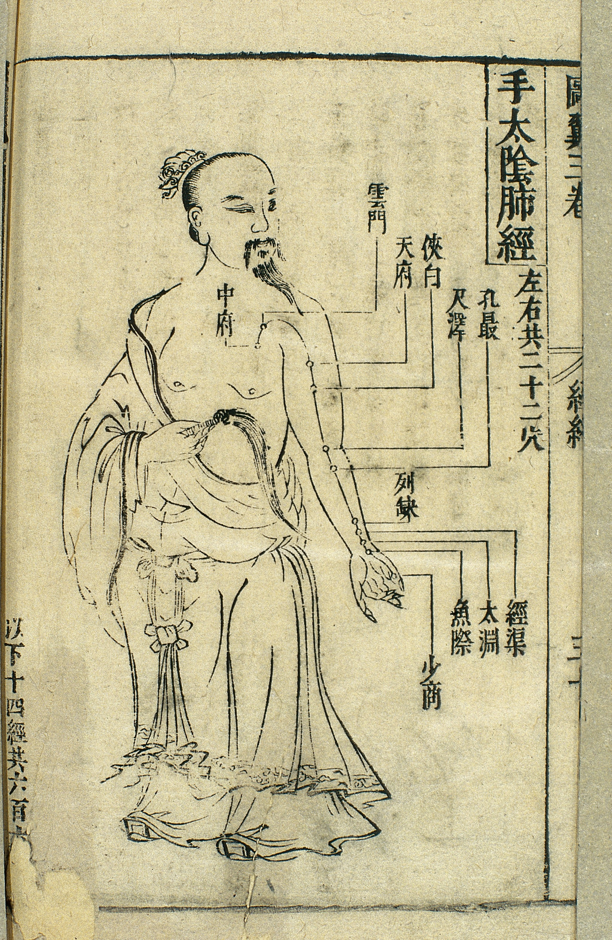 Chinese Horoscope Chart: 17th C Chinese acupuncture chart lung channel of hand taiyin ,Chart