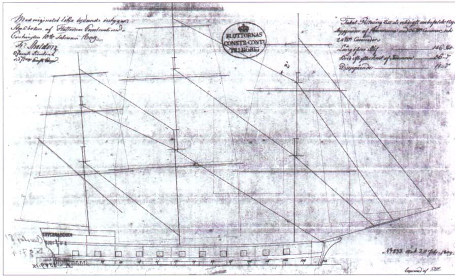 Birger_Jarl-hull_rigging_plan.jpg