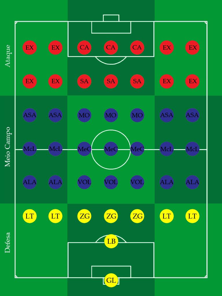 067ec1833691d Um campo de futebol mostrando todas as posições