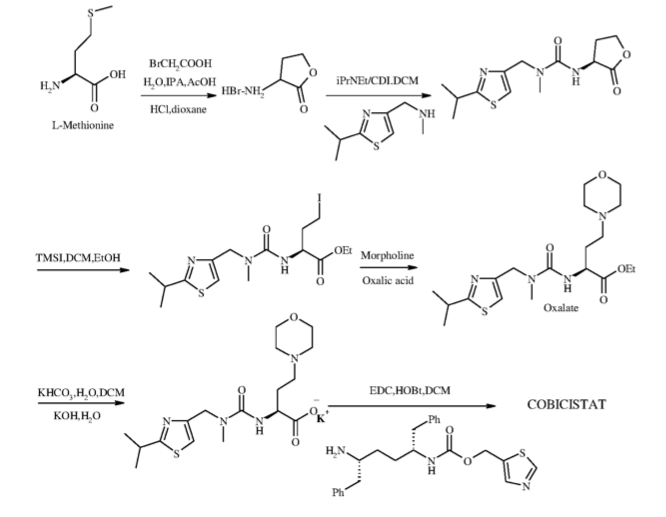 Synthesis of Cobicistat (GS-9350) from page 4 of patent WO 2016128885, published August 18, 2016.